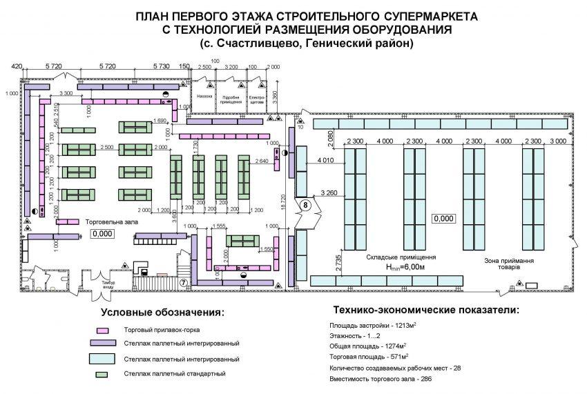 План первого этажа супермаркета строительных материалов - проект фото - Арма Херсон