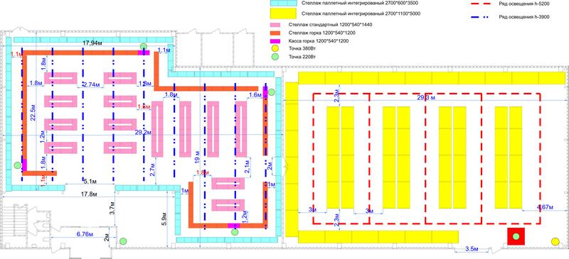 Образец проекта магазина промышленных товаров - технология расстановки оборудования