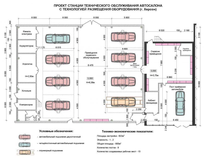 Строительный проект станции технического обслуживания - фото